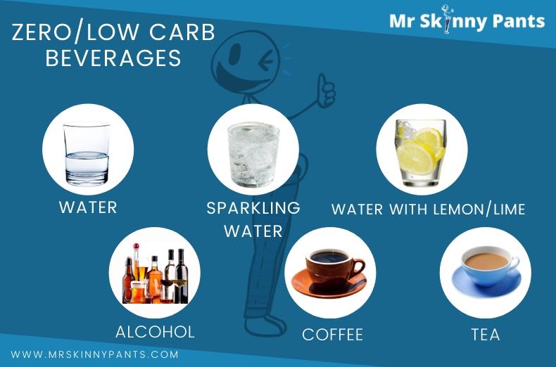 Low Carb Food List Beverages